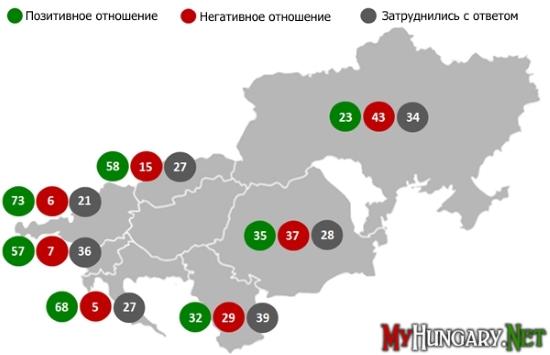 Венгерские респонденты с позитивом относятся к двусторонним отношениям с соседними странами